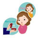 プロポーズはシンプルな言葉(セリフ)が感動する。(体験談)サプライズプロポーズ大作戦